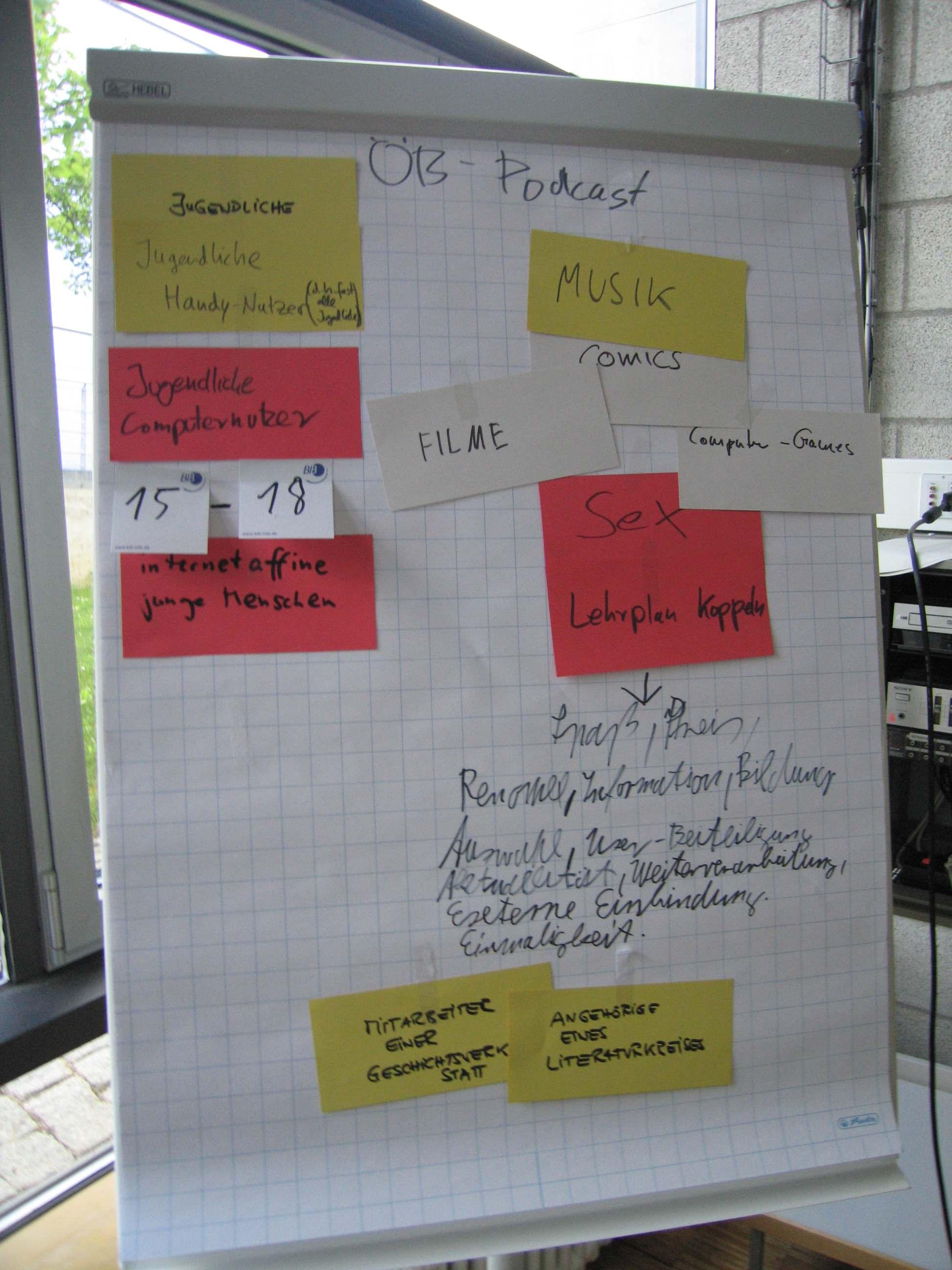 BibCamp 2009 Service Engineering einer Web 2.0 Anwendung ÖB Podcast für Jugendliche